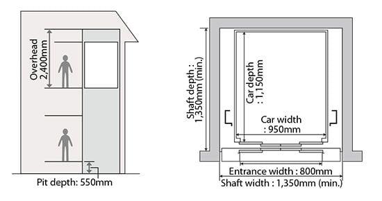 kích thước của thang máy gia đình Mitsubishi