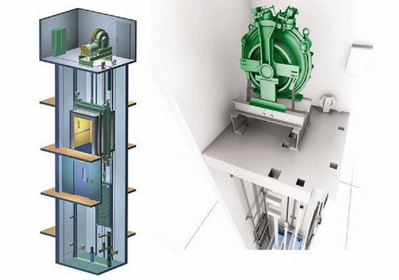 Về kích thước của thang máy không phòng máy